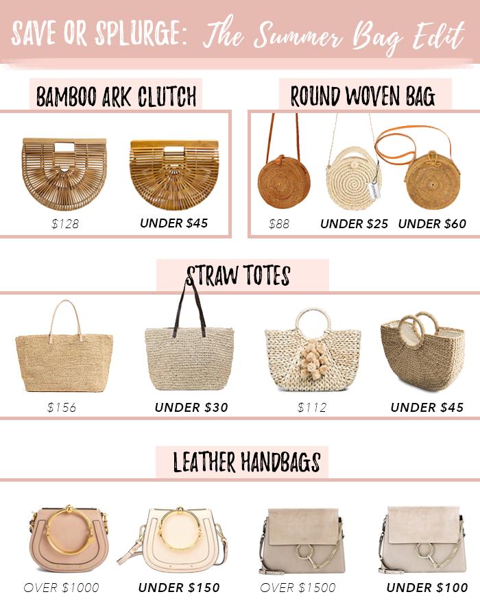 74218476a Save or Splurge Summer Bag Must-Haves